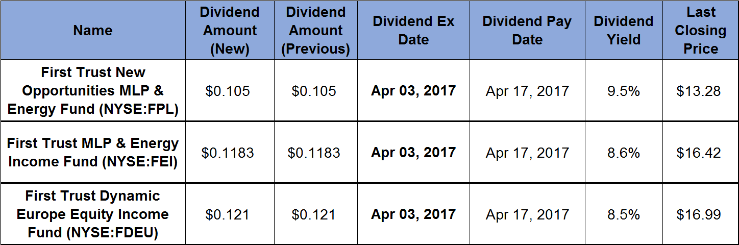 3 First Trust Funds Offer Monthly Sividends and 8.5_Percent-Plus Yeilds_2017-03-21