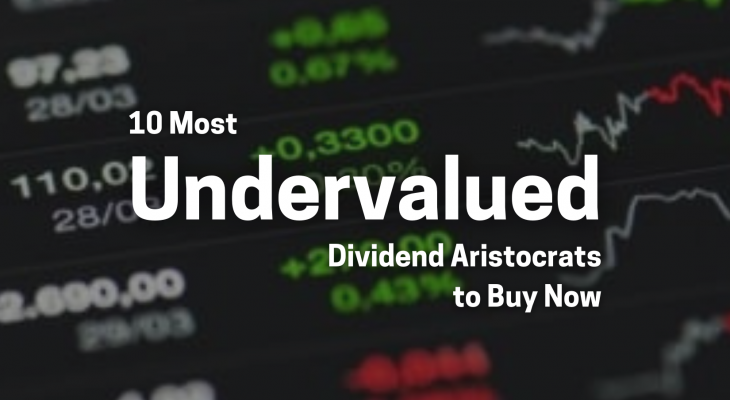 10 most undervalued dividend aristocrats to buy now