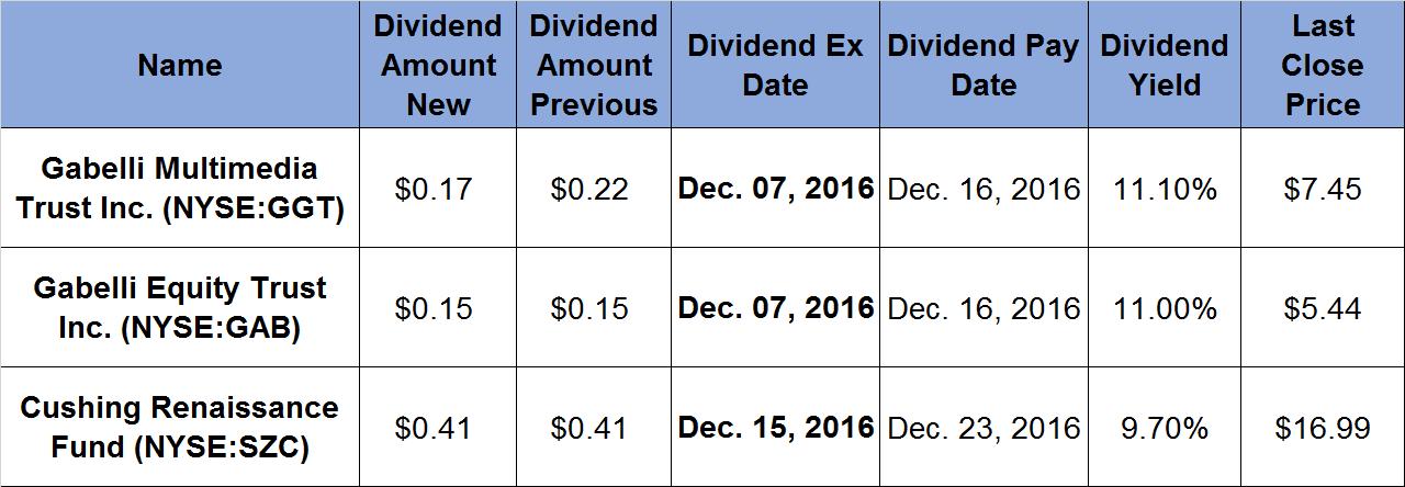 di_tips_2016-11-18