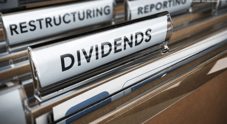 Important Dividend Definitions