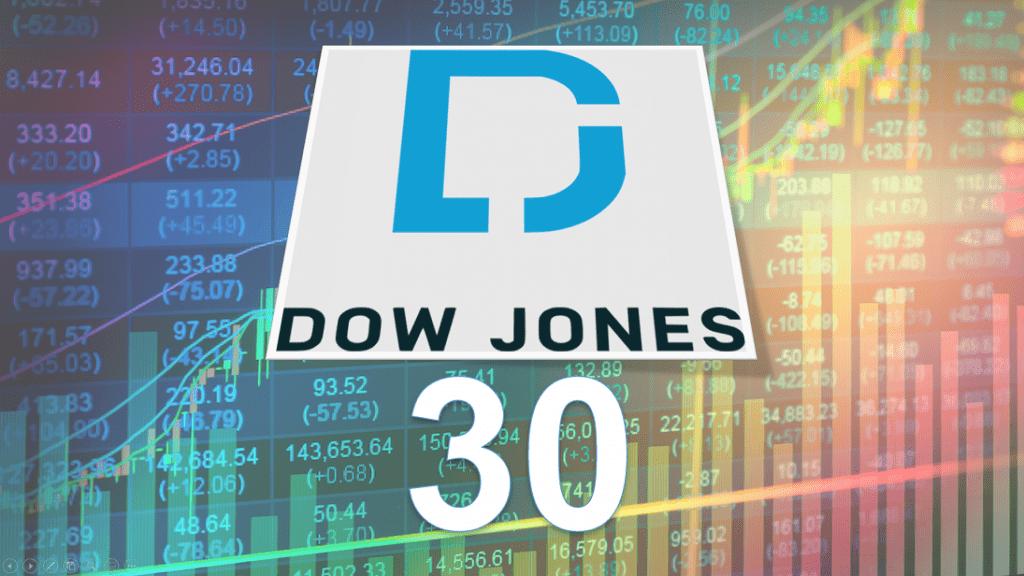 Dow Jones Index Dividends